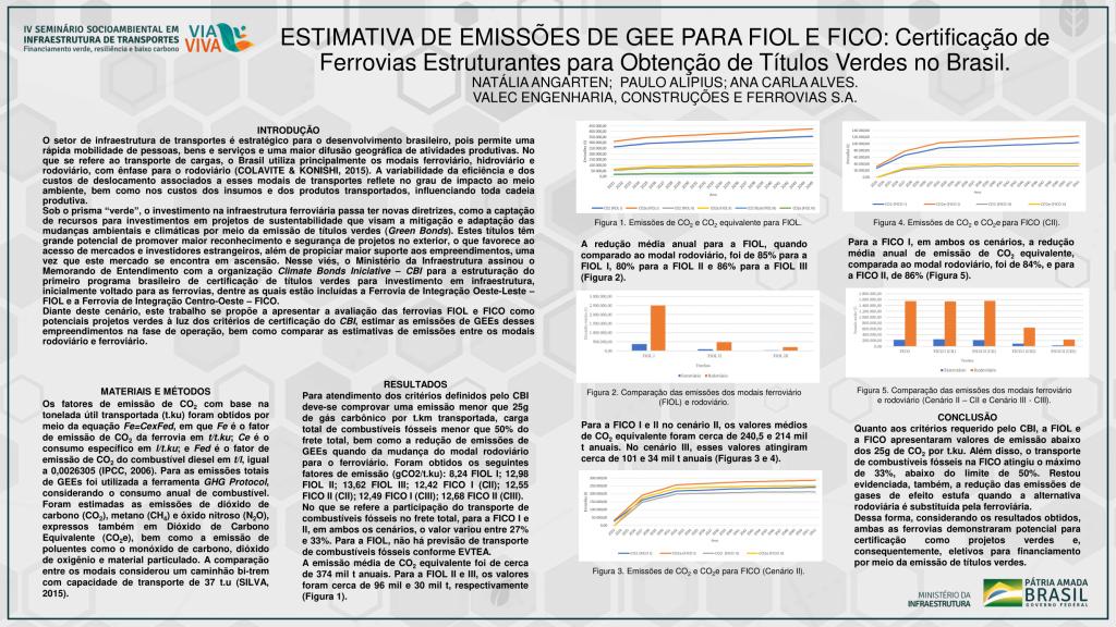 ESTIMATIVA DE EMISSÕES DE GEE PARA FIOL E FICO: Certificação de Ferrovias Estruturantes para Obtenção de Títulos Verdes no Brasil.