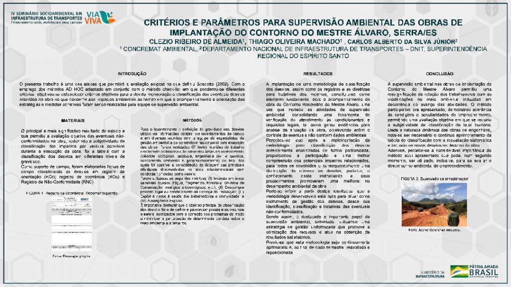 CRITÉRIOS E PARÂMETROS PARA SUPERVISÃO AMBIENTAL DAS OBRAS DE IMPLANTAÇÃO  DO CONTORNO DO MESTRE ÁLVARO, SERRA/ES
